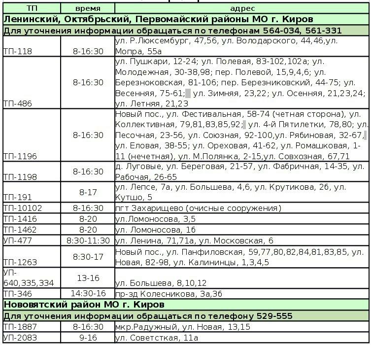 16 ноября без света останутся десятки домов Кирова