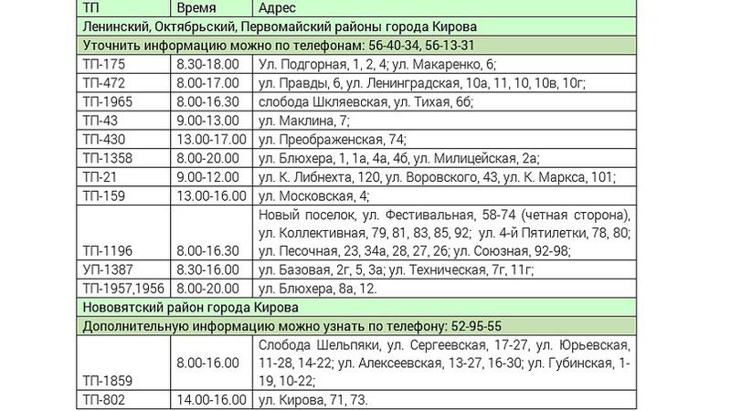 5 декабря в Кирове без света останутся несколько районов